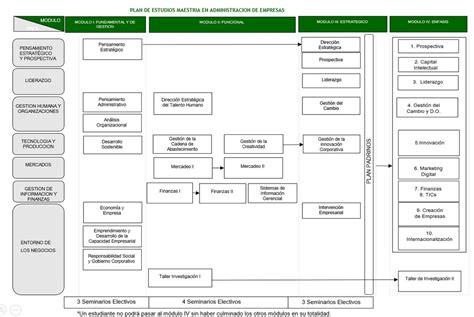 Mba Application Planner by Mba Universidad Externado De Colombia
