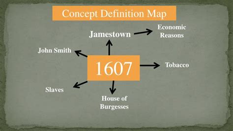 house of burgesses definition ppt english colonization jamestown powerpoint presentation id 5652066