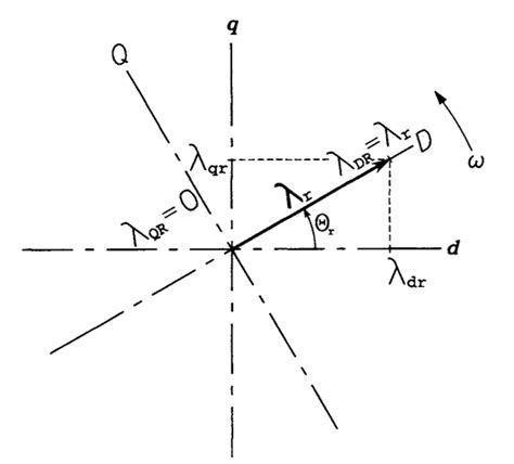 principle of induction interaction and alignment principle of induction interaction and alignment 28 images near field communication light
