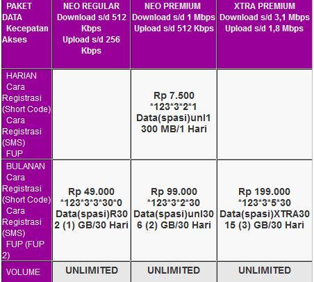 Paket Modem Smartfren Unlimited cara daftar paket smartfren unlimited 2013
