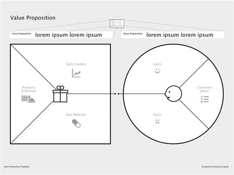 value proposition canvas template value proposition canvas template sketch resource