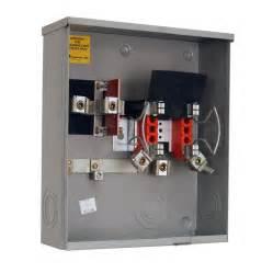 electric meter socket wiring diagram 200 amp meter base diagram elsavadorla