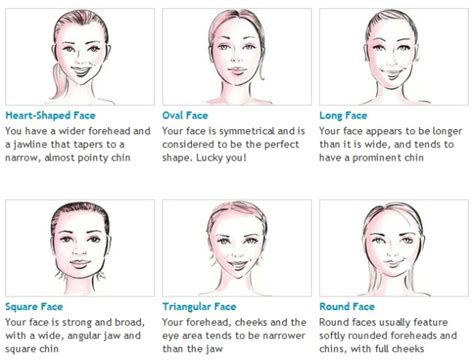 7 face shapes and haircuts face shape fashiontrender