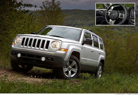 2010 jeep lineup a look at chrysler s lineup jeep patriot 6