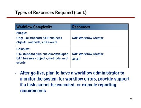 sap workflow administrator methods to leverage sap workflow