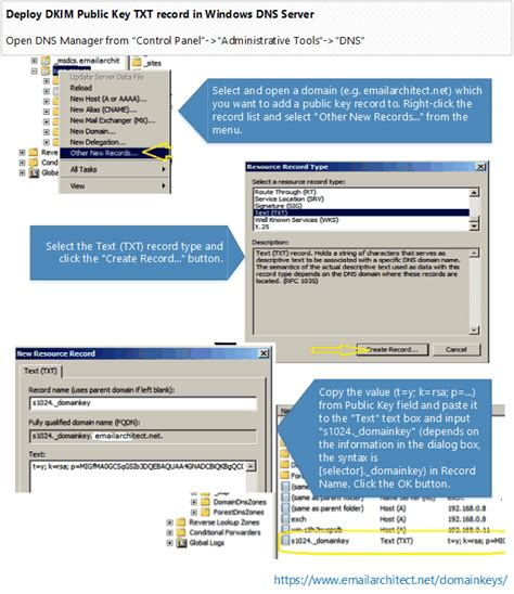 deploy domainkeysdkim public key  dns server
