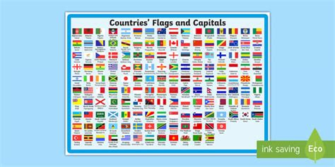 flags of the world ks1 flags and capitals display poster flag country world