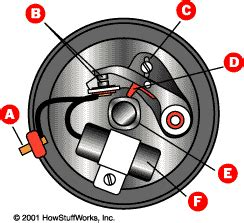 R Ignition Part 1 Electronic Ignition Overview