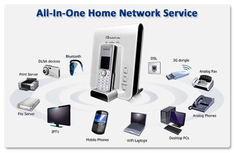 audiocodes mp 252 all in one home multimedia gateway
