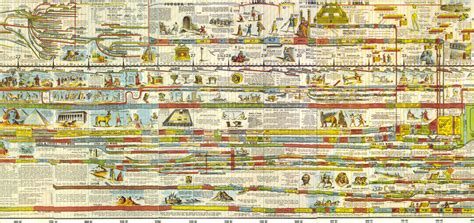 map world history timeline trivium pursuit 187 archive 187 contest for free books
