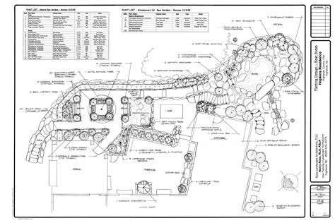 residential site plan site plans ross landscape architecture
