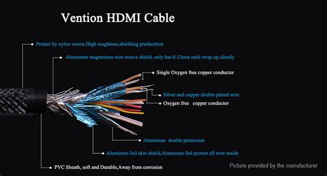 Vention Aac 0 75m Kabel Hdmi To 9 86 vention vaa b05 hdmi to hdmi cable 2m authentic to gold plated connector