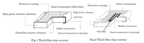 smd resistor manufacturing process app note technical guide to surface mount resistors 171 dangerous prototypes