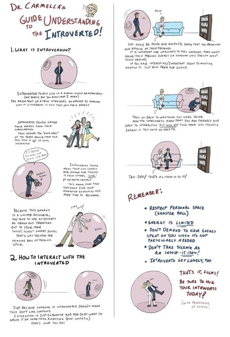introvert extrovert chart just it