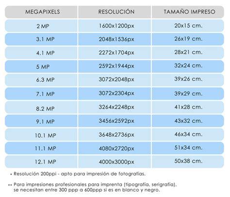 a cuanto equivale el salario minimo en el 2016 en mexico cuanto equivale un salario minimo 2016