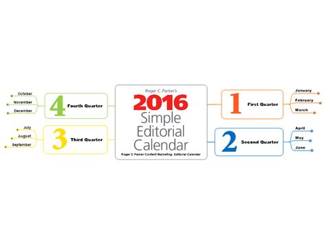 content marketing editorial calendar template mindmanager roger simple 2016 content marketing