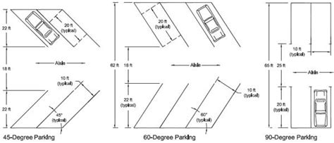 car parking plan with dimensions plan with the car parking rv parking lot dimensions bing images rv park design
