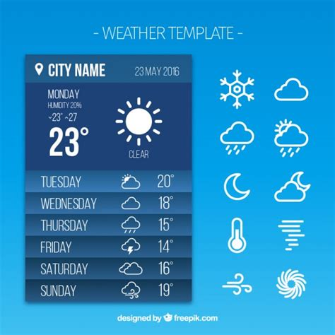Weather Report App Vector Free Download Weather Report Template
