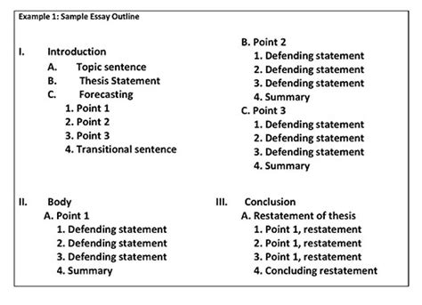 Outline Method Statement by The Paper Warwick Valley Central Schools