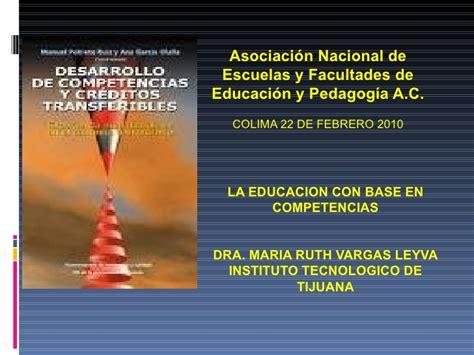 Diseã O Curricular Por Competencias Ruth Vargas Leyva Presentaci 243 N Competencias Anefep