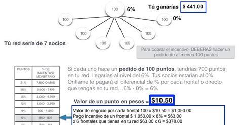 ejemplo del calculo del istp 2016 ejemplo del calculo del incentivo monetario el plan es