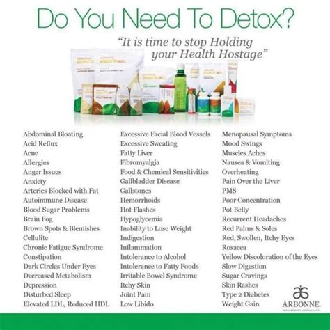 How Do I Ask For A Detox Kit At Headsop by Arbonne 28 Day Detox Program Vegan Detox Clean
