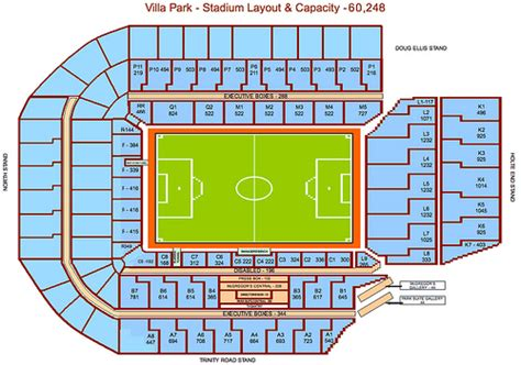 layout of villa park stadium villa park longterm 5 star plan realistic expansion