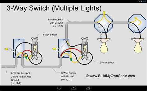 3 way switch wiring exles myideasbedroom com