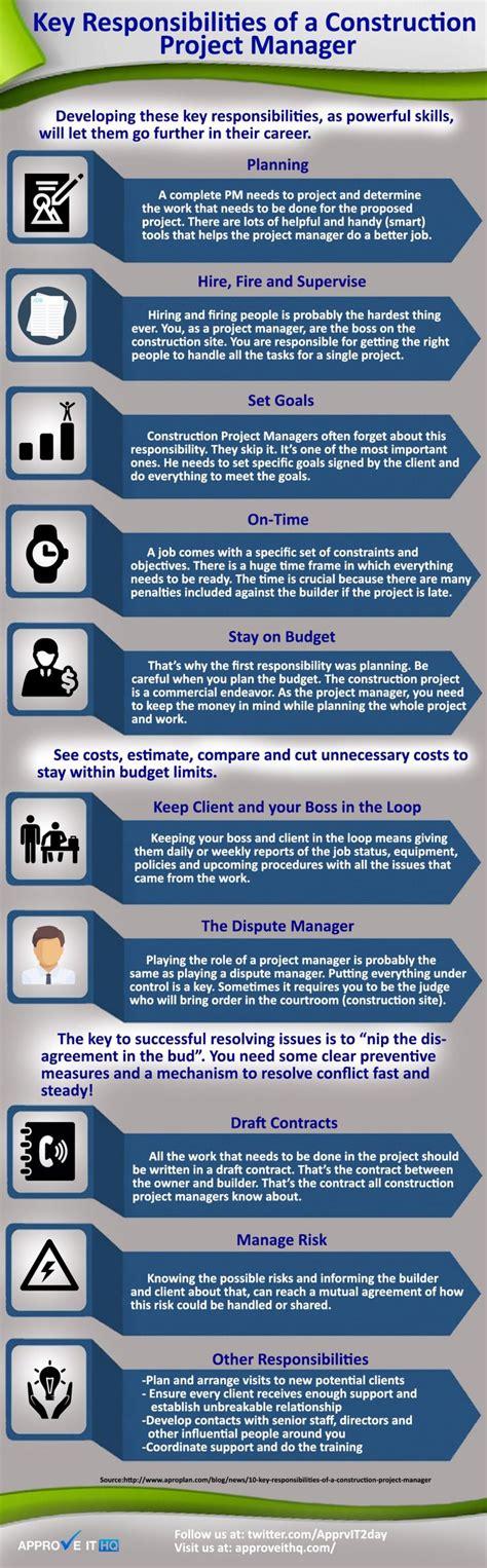 best 25 basic resume examples ideas on pinterest employment