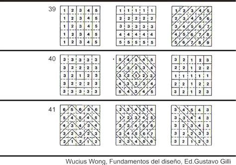 variaciones del enrejado basico gradaci 243 n mimente