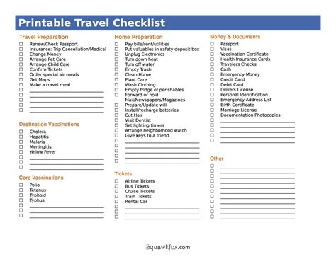travel checklist template 5 best images of international travel checklist printable