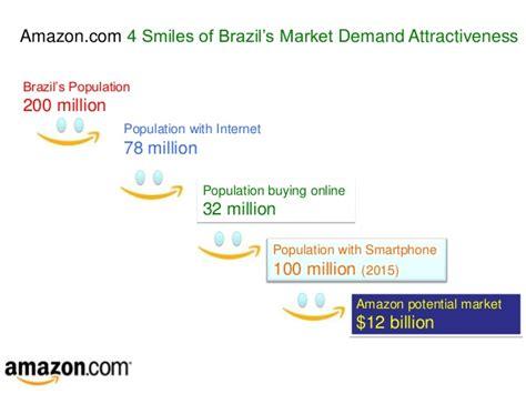 amazon market emerging market entry a strategic analysis of brazil