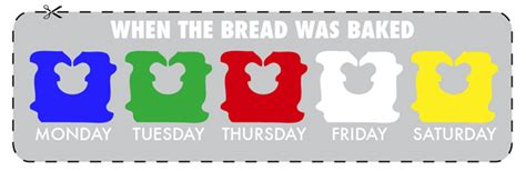 color coded plastic ties tell you day your bread was baked