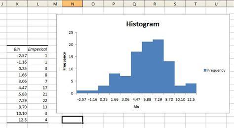 excel tutorial normal distribution normal distribution table in excel 2010 best excel