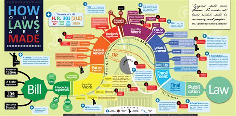 design thinking quizlet 25 exciting and effective infographic designs