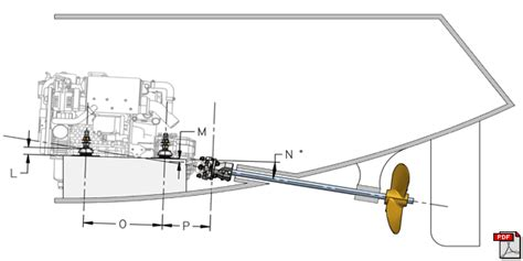 boat engine bearers special feet options