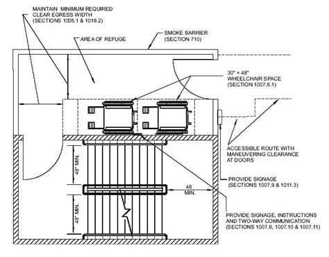 ibc stair design the egress system ibc designersassistance com interior