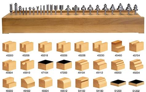 Different Types Of Kitchen Knives 24 piece master router bit set 1 4 quot shank toolstoday com