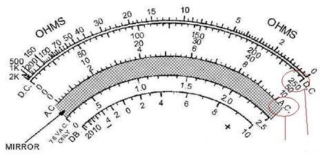 Multimeter Analog Kecil mengukur tegangan pln dengan multimeter elektronika 2011