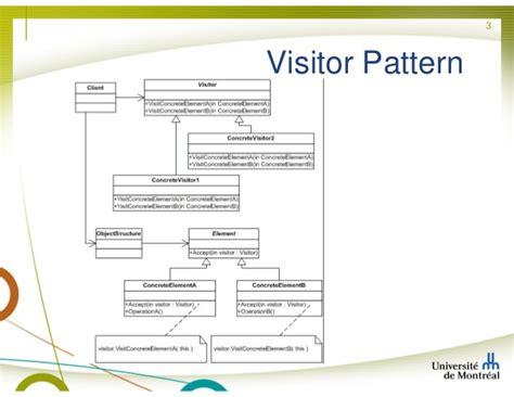 visitor pattern vb net esem09 ppt