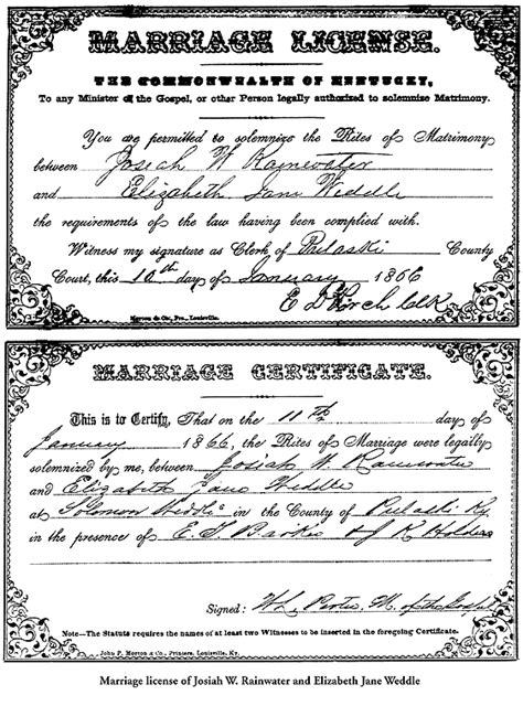 Kentucky Birth Records Index Ky Marriage Records