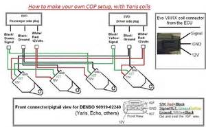 diagram of coil pack for 2000 ford f 150 autos post