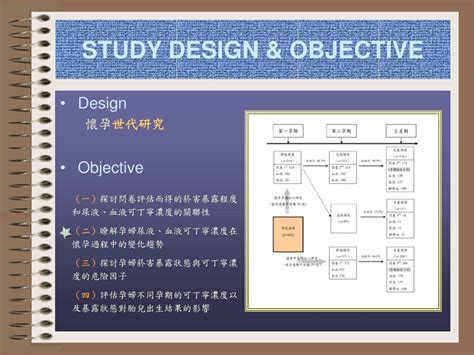 design effect sas ppt longitudinal data analysis 縱貫式資料分析 gee 之原理 應用與 sas