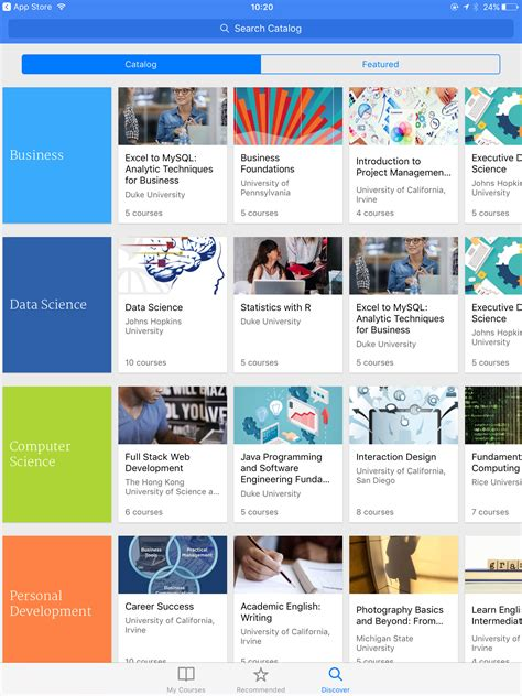 Coursera Courses For Mba by Coursera Course