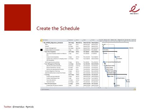 sharepoint implementation plan template sharepoint implementation diagram sharepoint circuit and