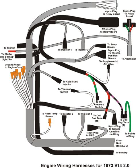 porsche 914 73 engine wiring harness