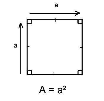 un cuadrado cu 225 l es la superficie de un cuadrado