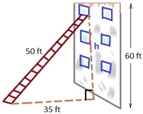 30 Feet In Meter by Pythagorean Theorem Problems Real World Problem Amp Story