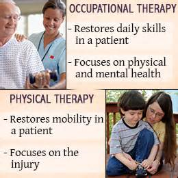 occupational therapy dissertation ideas 28 occupational therapy dissertation ideas acute