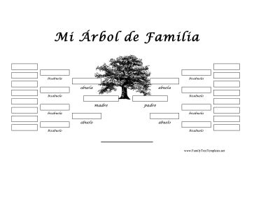 printable spanish family tree templates hay cinco generaciones en este arbol genealogico free to